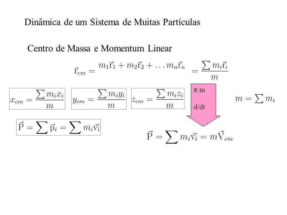 Dinâmica de um Sistema de Muitas Partículas Centro de Massa e Momentum Linear x m d/dt