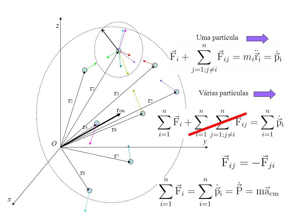 r1r1 r2r2 r3r3 r4r4 r5r5 r6r6 r7r7 r8r8 r cm z x y O Uma partícula Várias partículas