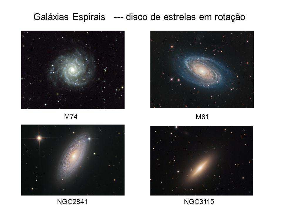 M74 M81 Galáxias Espirais --- disco de estrelas em rotação NGC2841NGC3115