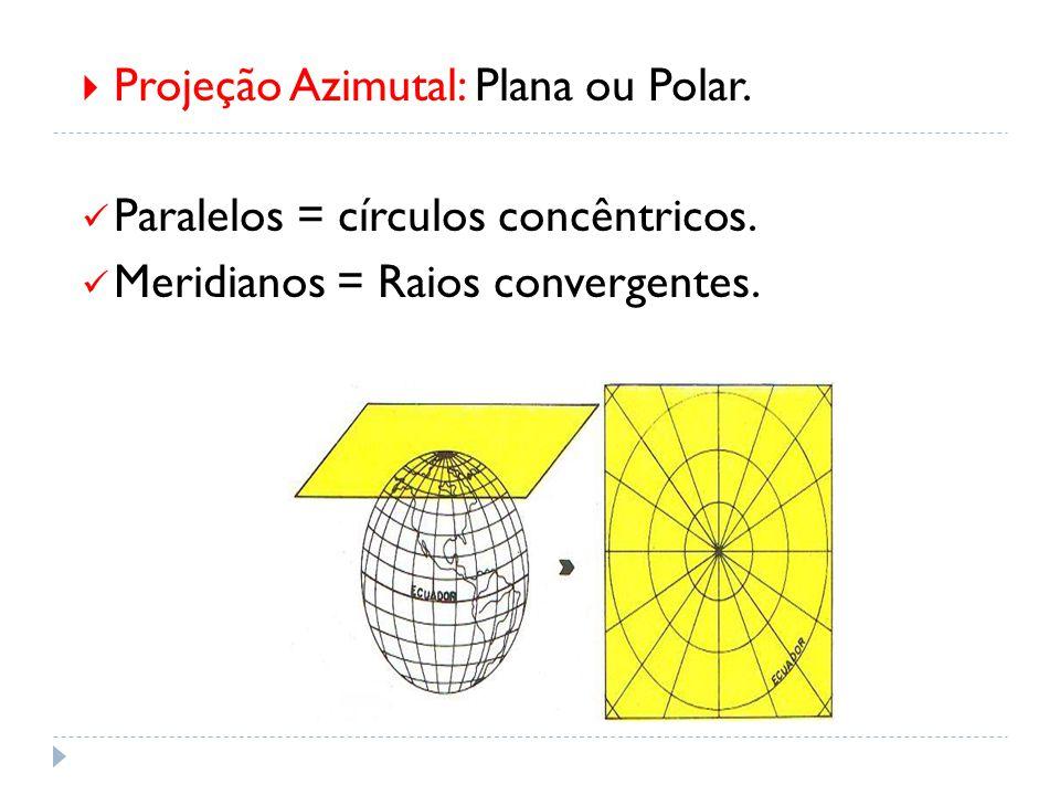 Projeção Azimutal: Plana ou Polar. Paralelos = círculos concêntricos. Meridianos = Raios convergentes.