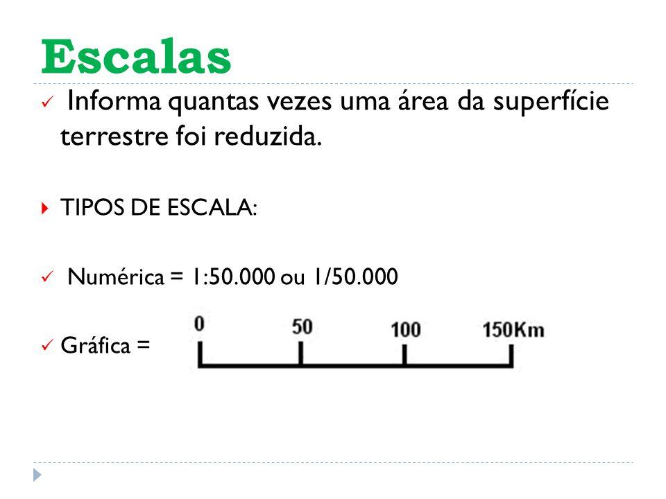 Escalas Informa quantas vezes uma área da superfície terrestre foi reduzida.  TIPOS DE ESCALA: Numérica = 1:50.000 ou 1/50.000 Gráfica =