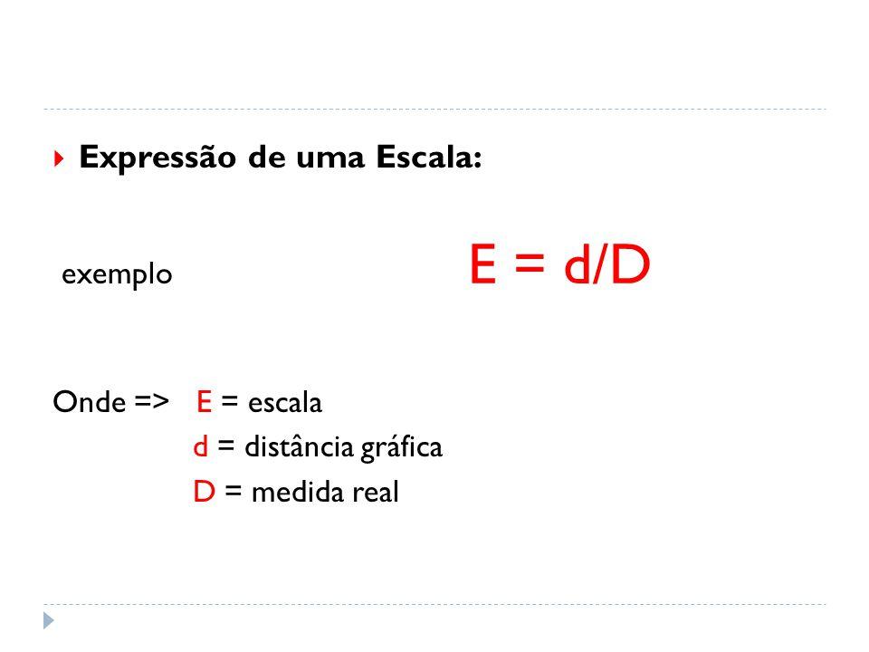  Expressão de uma Escala: exemplo E = d/D Onde => E = escala d = distância gráfica D = medida real