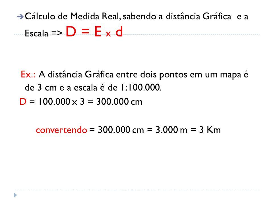  Cálculo de Medida Real, sabendo a distância Gráfica e a Escala => D = E x d Ex.: A distância Gráfica entre dois pontos em um mapa é de 3 cm e a esca