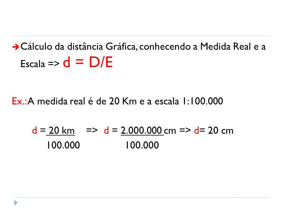  Cálculo da distância Gráfica, conhecendo a Medida Real e a Escala => d = D/E Ex.: A medida real é de 20 Km e a escala 1:100.000 d = 20 km => d = 2.0