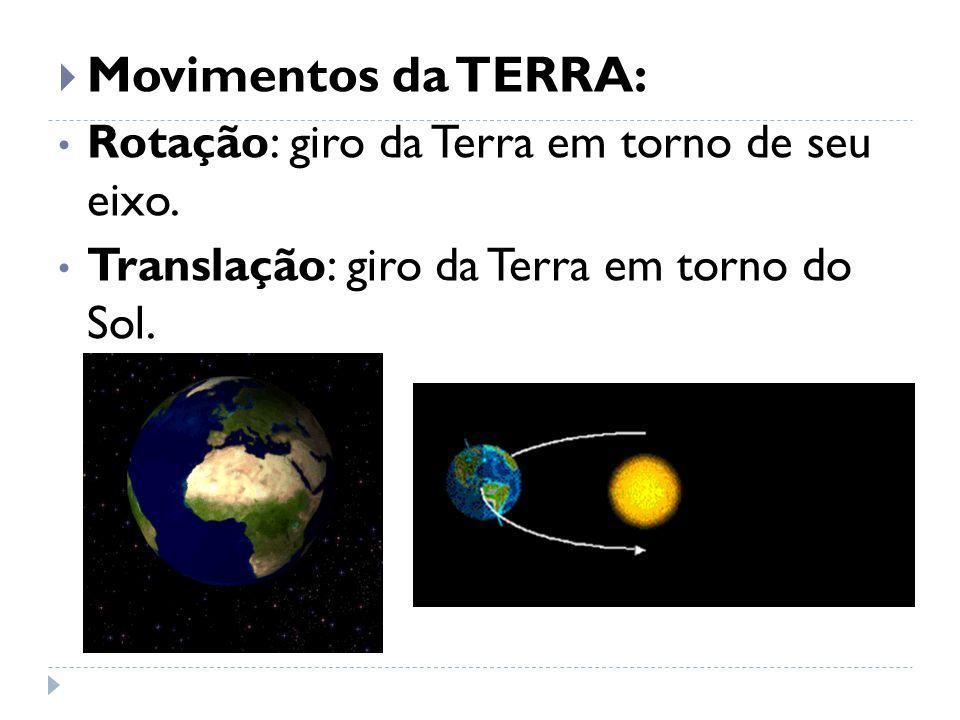  Movimentos da TERRA: Rotação: giro da Terra em torno de seu eixo. Translação: giro da Terra em torno do Sol.