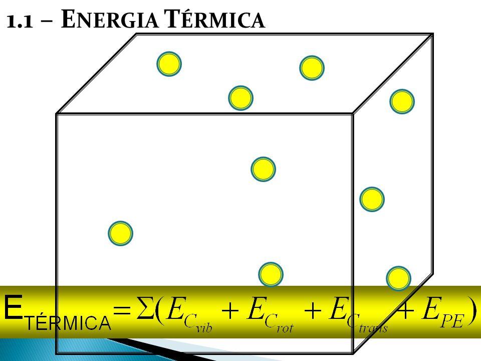 1.2 – T EMPERATURA Grau de agitação térmica das partículas que constituem o corpo.