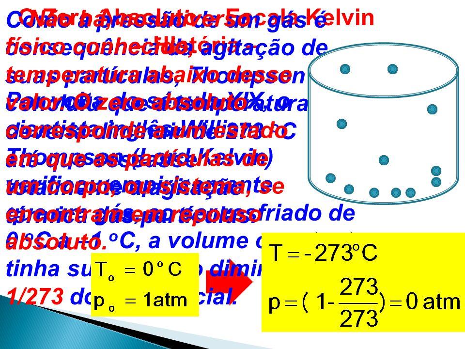 O Zero Absoluto – Escala Kelvin – História – Por volta do século XIX, o cientista inglês William Thompson (Lord Kelvin) verificou empiricamente que um