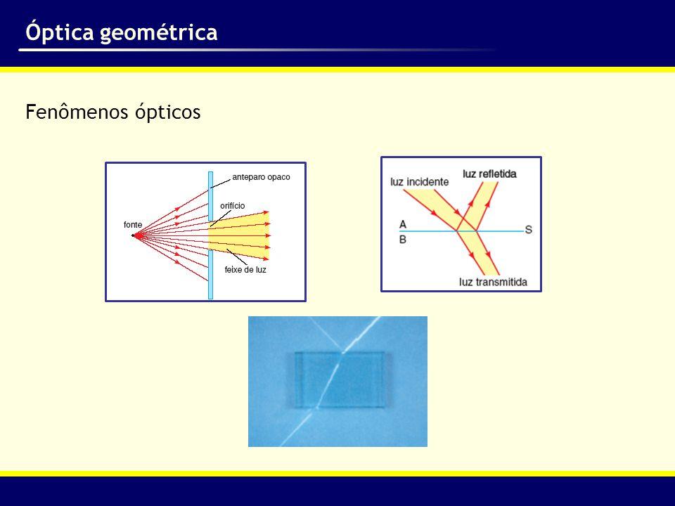 Óptica geométrica Fenômenos ópticos