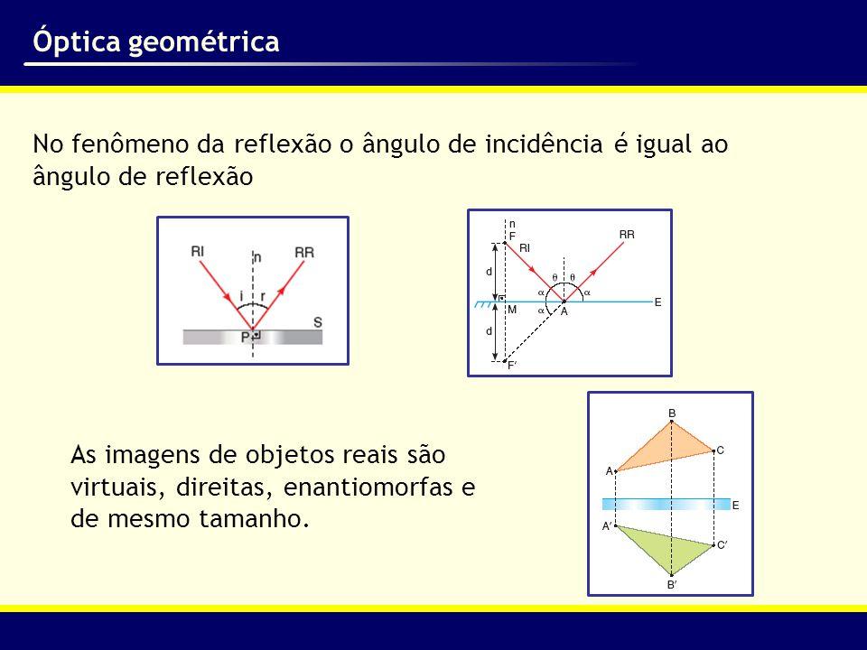 Óptica geométrica No fenômeno da reflexão o ângulo de incidência é igual ao ângulo de reflexão As imagens de objetos reais são virtuais, direitas, ena