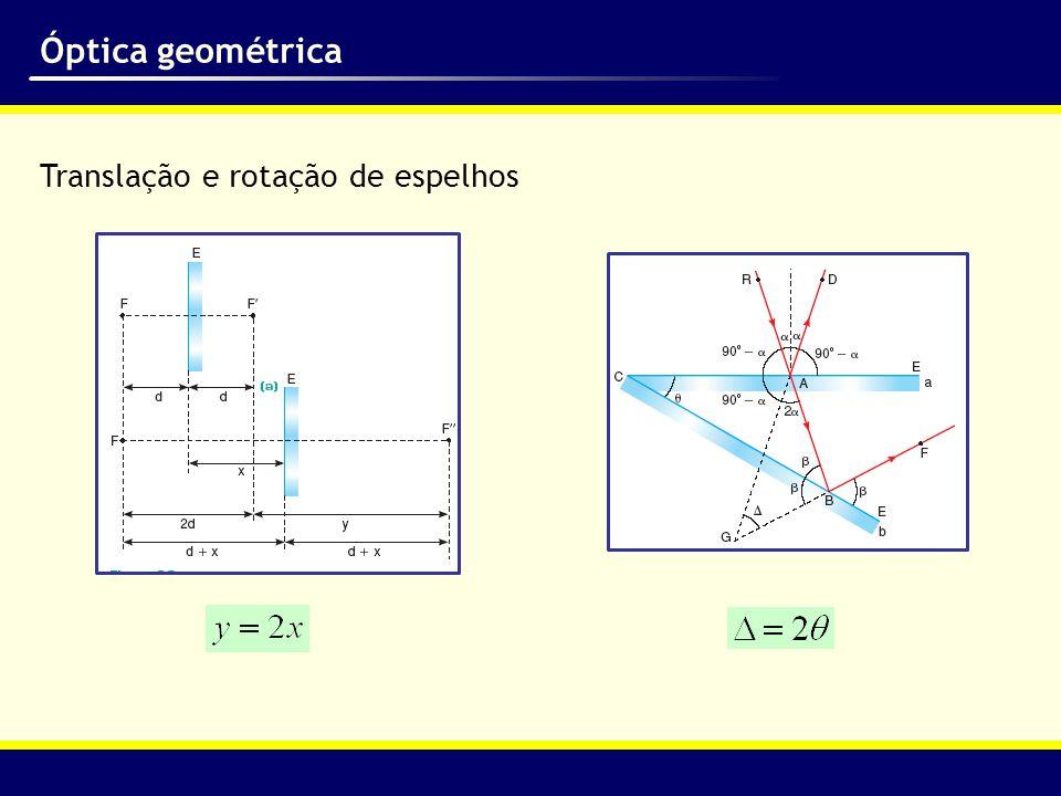 Óptica geométrica Translação e rotação de espelhos
