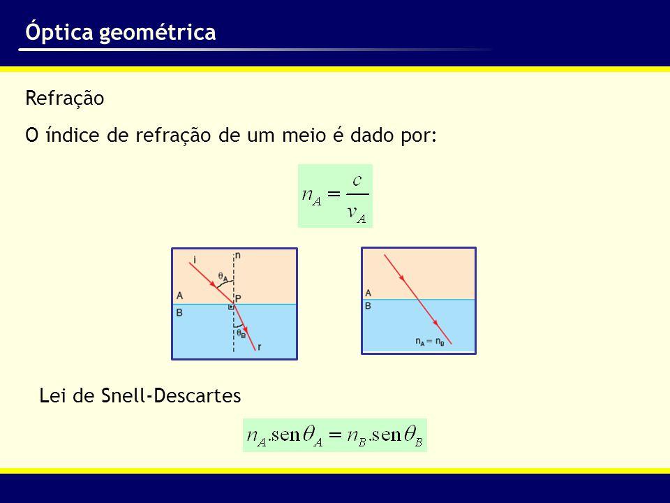 Refração O índice de refração de um meio é dado por: Lei de Snell-Descartes