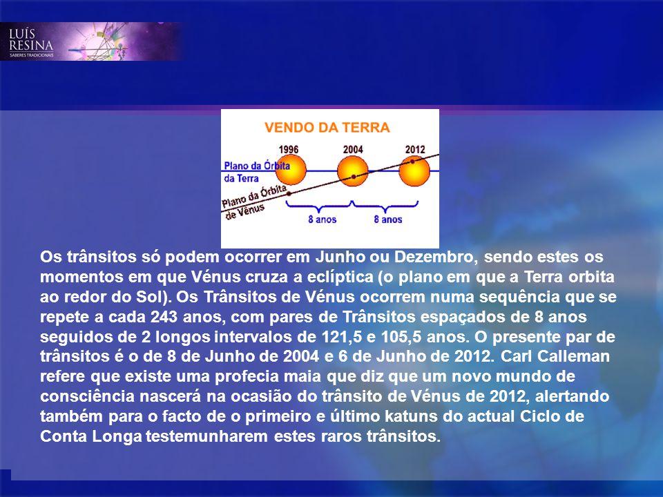 Os trânsitos só podem ocorrer em Junho ou Dezembro, sendo estes os momentos em que Vénus cruza a eclíptica (o plano em que a Terra orbita ao redor do