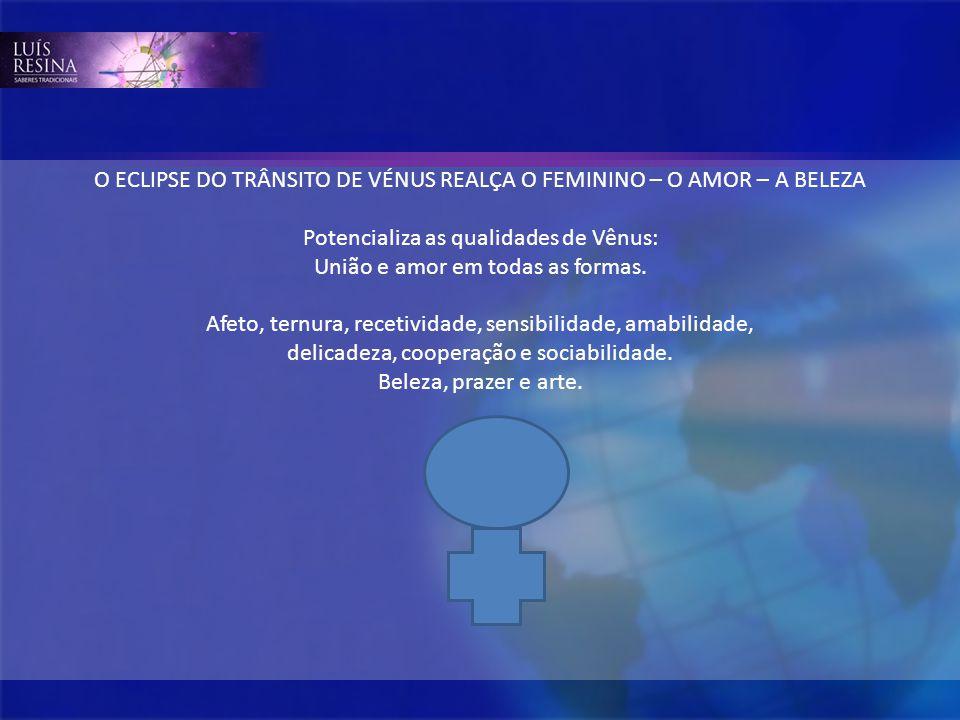 Em 2004, trânsito de Vênus ocorre a 22 ° 51 sideral Taurus * O trânsito de Vênus 2012 ocorre a 20 ° 35 sideral Taurus