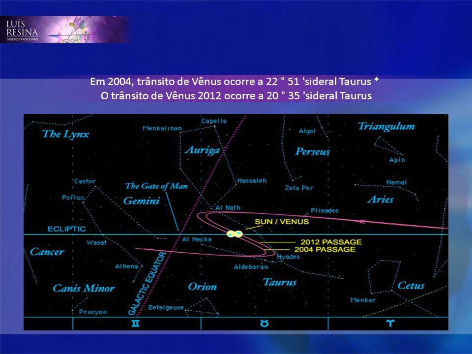 Em 2004, trânsito de Vênus ocorre a 22 ° 51 'sideral Taurus * O trânsito de Vênus 2012 ocorre a 20 ° 35 'sideral Taurus