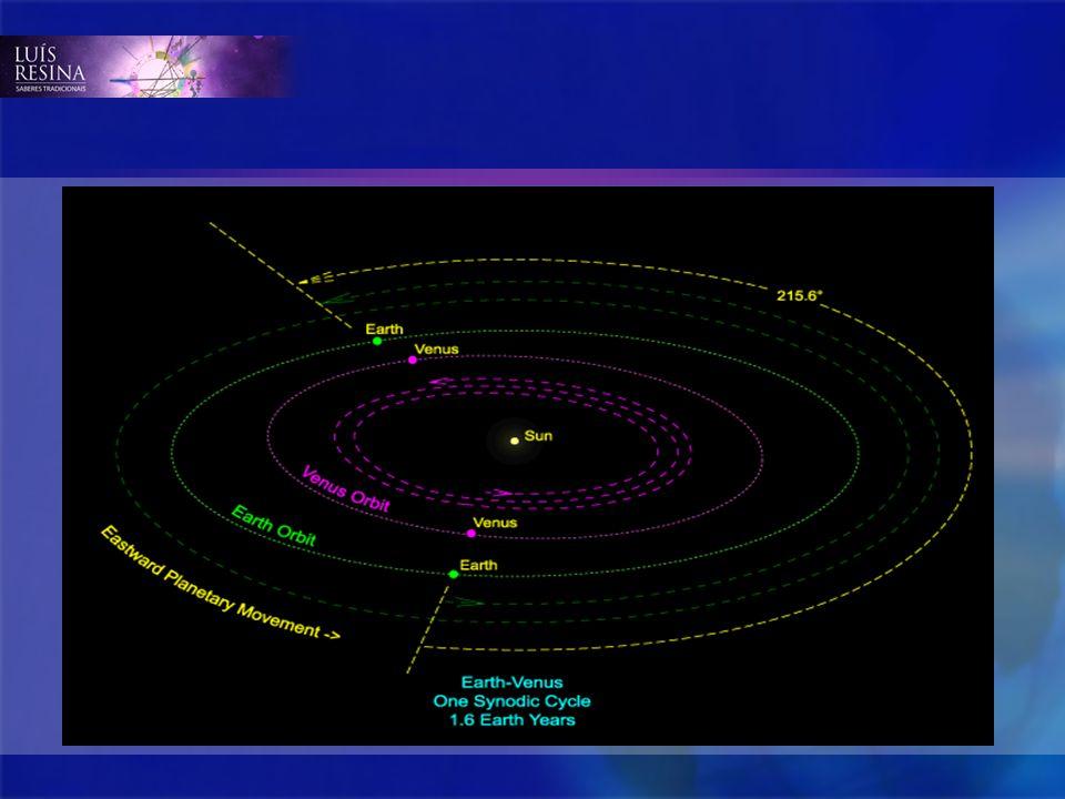 Este calendário de Vênus foi coordenado com o seu sagrado calendário Round de 52 anos, este último baseado no entrelaçamento do almanaque de 260 dias (13 números x 20 dias ) denominado de Calendário Vague de 365 dias (18 meses de 20 dias mais 5 dias extras ).