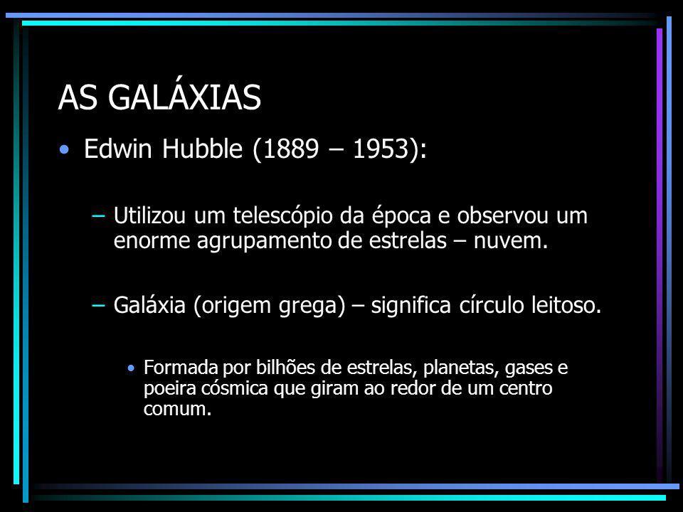 AS GALÁXIAS Maiores – 1 trilhão de estrelas.Menores – 100.000 estrelas.