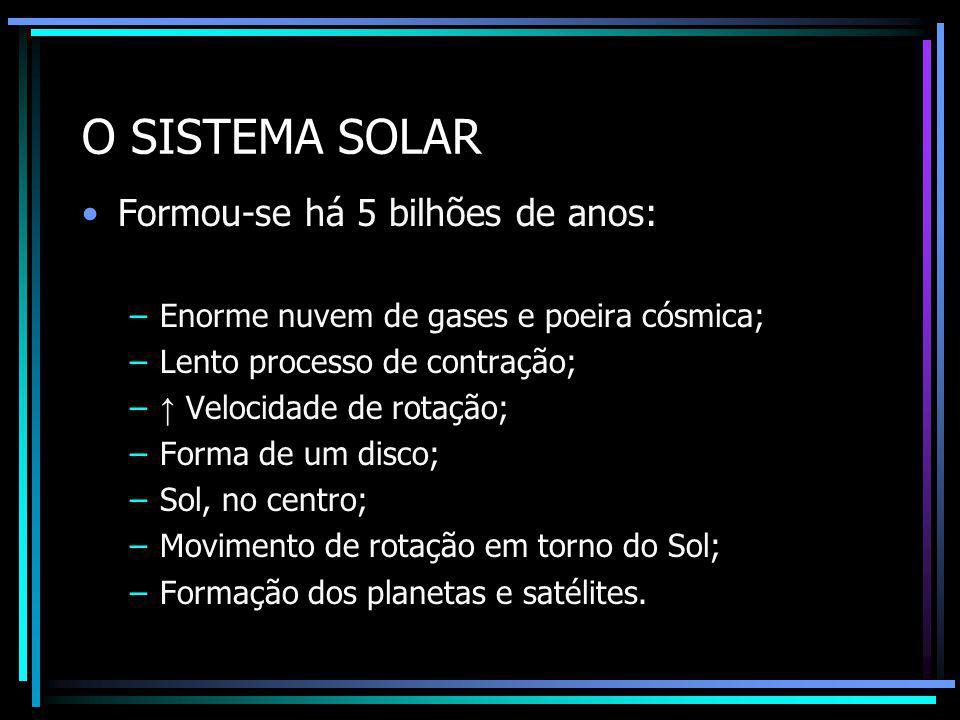 O SOL Formou-se há 5 bilhões de anos.