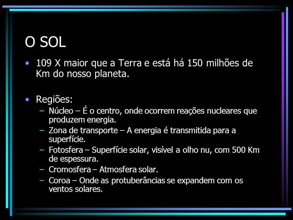 O SISTEMA SOLAR Conjunto formado pelo Sol e por todos os planetas que giram ao seu redor.