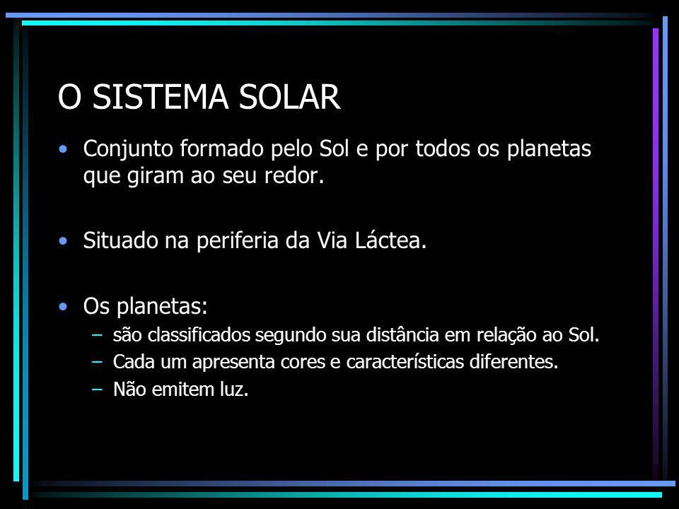 OS PLANETAS DO SISTEMA SOLAR Estão divididos em 2 grupos: –Planetas interiores: Mercúrio, Vênus, Terra e Marte; –Planetas exteriores: Júpiter, Saturno, Urano, Netuno e Plutão.