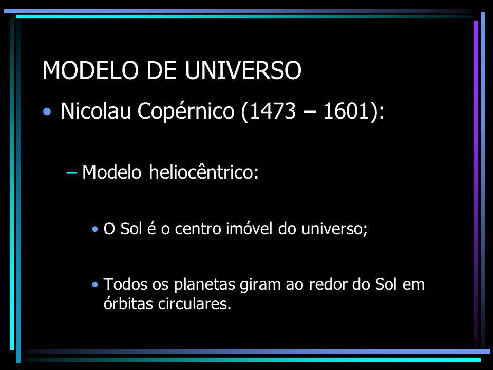 MODELO DE UNIVERSO Galileu Galilei (1564 – 1642): –Defendia o modelo heliocêntrico.