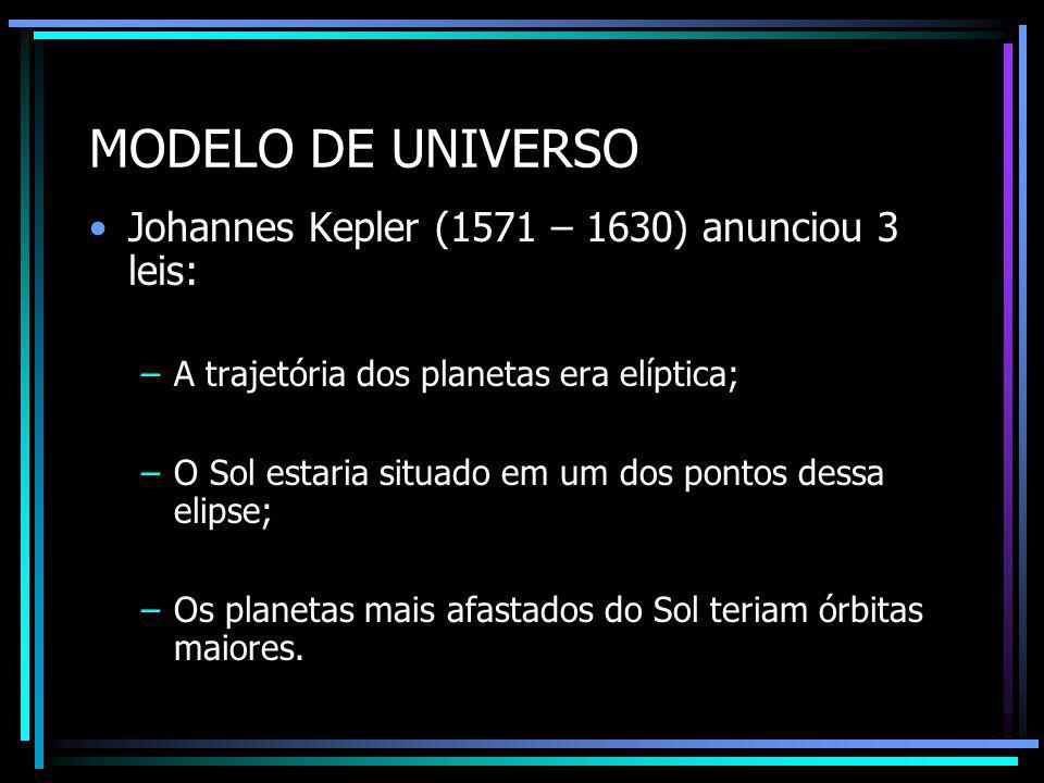 MODELO DE UNIVERSO Isaac Newton (1642 – 1727): –As leis que regem os movimentos da Terra são as mesmas que movem os demais astros e dependem da sua velocidade e da sua trajetória no universo.
