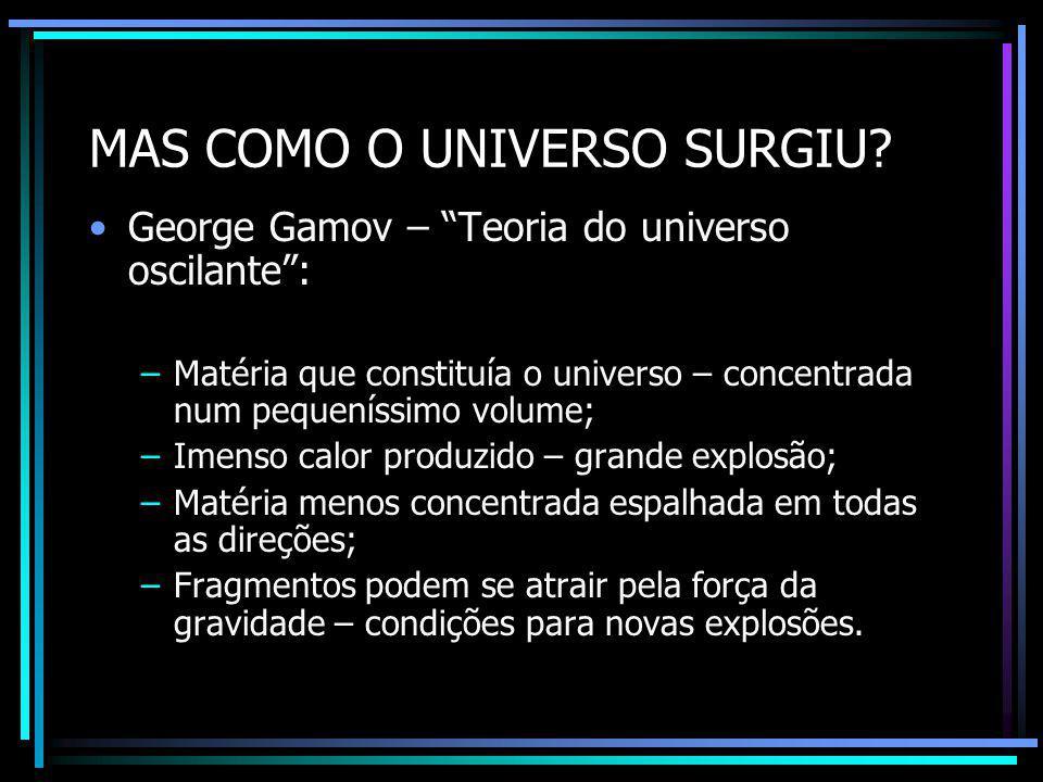 AS GALÁXIAS Edwin Hubble (1889 – 1953): –Utilizou um telescópio da época e observou um enorme agrupamento de estrelas – nuvem.