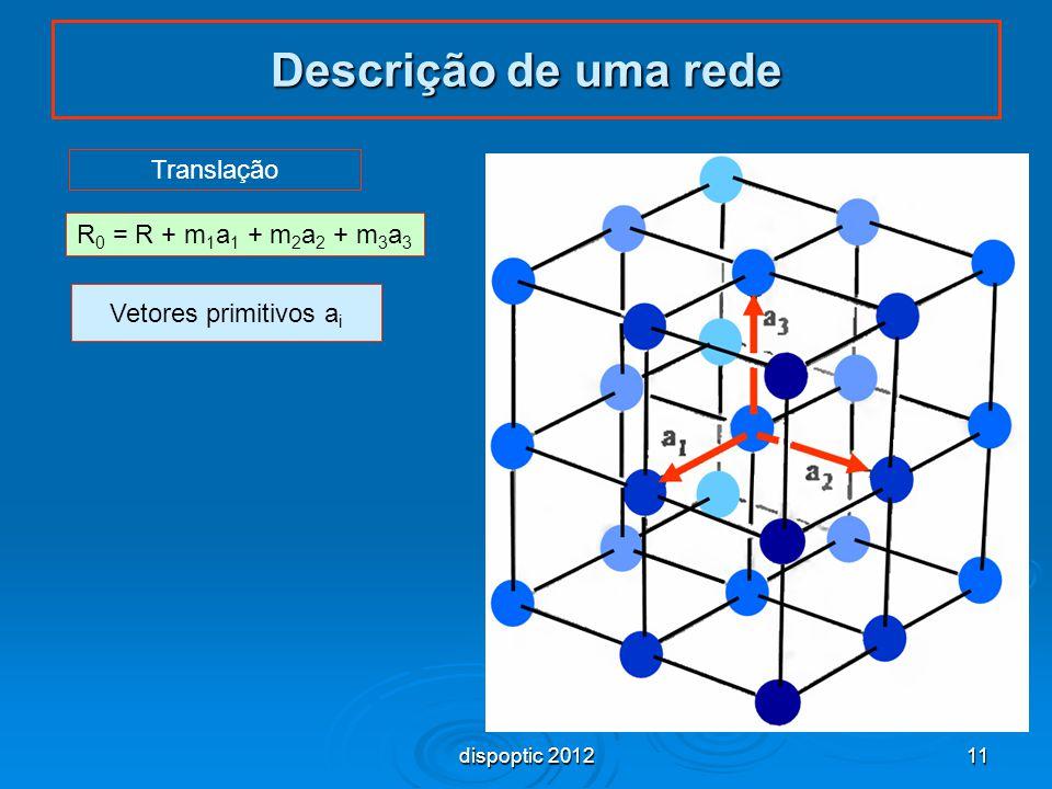 11 Descrição de uma rede R 0 = R + m 1 a 1 + m 2 a 2 + m 3 a 3 Vetores primitivos a i Translação dispoptic 2012