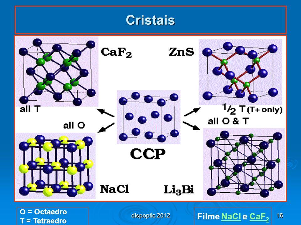 16 Cristais O = Octaedro T = Tetraedro Filme NaCl e CaF 2NaClCaF 2 dispoptic 2012