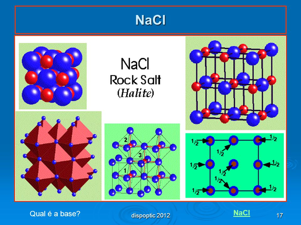 17 NaCl Qual é a base? NaCl dispoptic 2012
