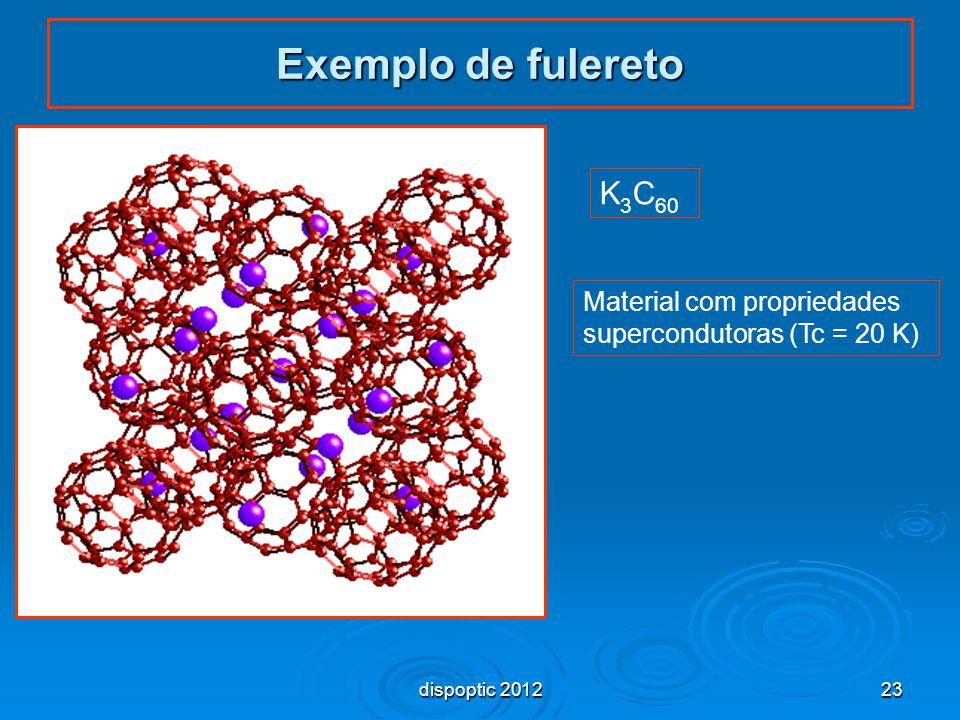 23 Exemplo de fulereto K 3 C 60 Material com propriedades supercondutoras (Tc = 20 K) dispoptic 2012