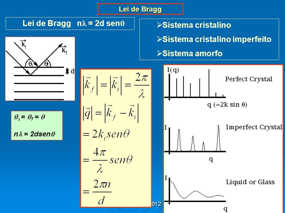 28 Lei de Bragg  Sistema cristalino  Sistema cristalino imperfeito  Sistema amorfo Lei de Bragg n  = 2d sen    =  f =  n = 2dsen 