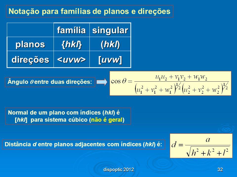 32 Notação para famílias de planos e direções famíliasingular planos {hkl} (hkl) direções [uvw] Normal de um plano com índices (hkl) é [hkl] para sist