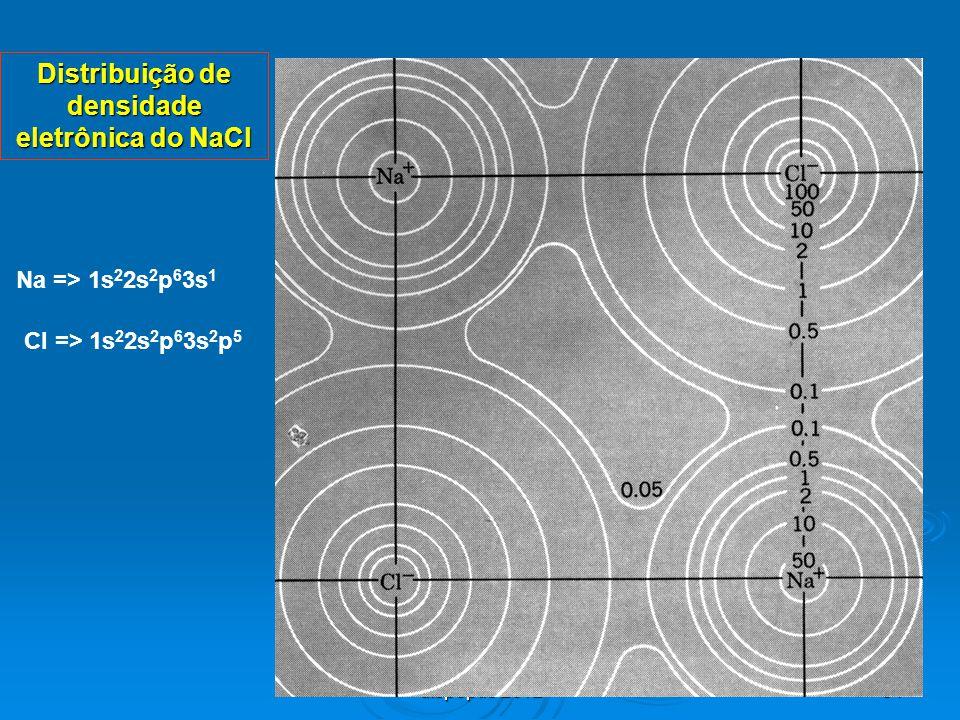 34 Distribuição de densidade eletrônica do NaCl Na => 1s 2 2s 2 p 6 3s 1 Cl => 1s 2 2s 2 p 6 3s 2 p 5