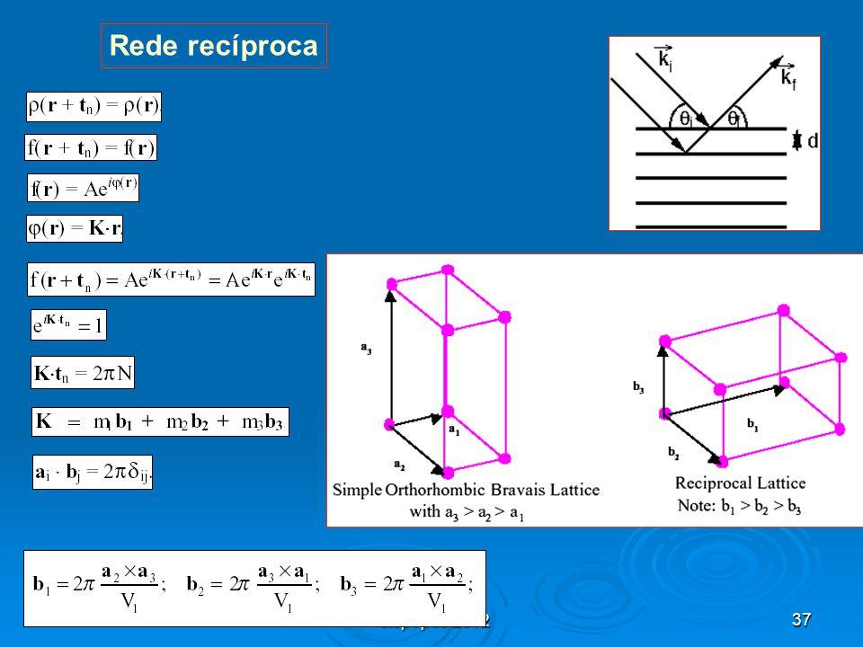 37 Rede recíproca dispoptic 2012
