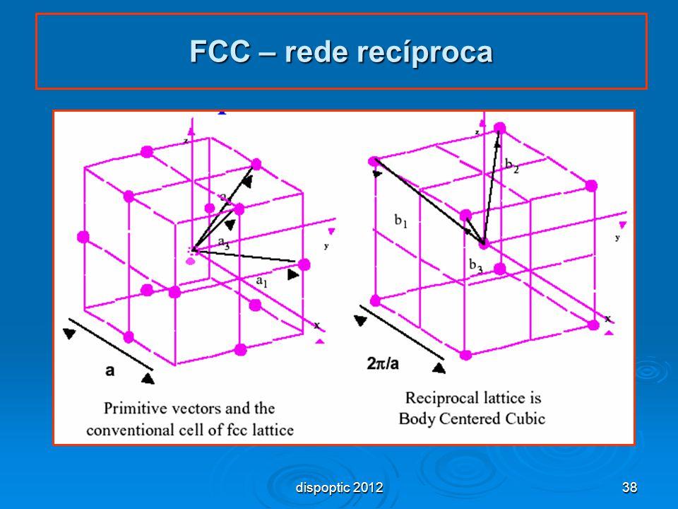 38 FCC – rede recíproca dispoptic 2012