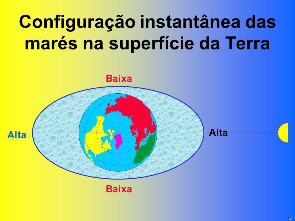 Configuração instantânea das marés na superfície da Terra Alta Baixa Alta Baixa 17