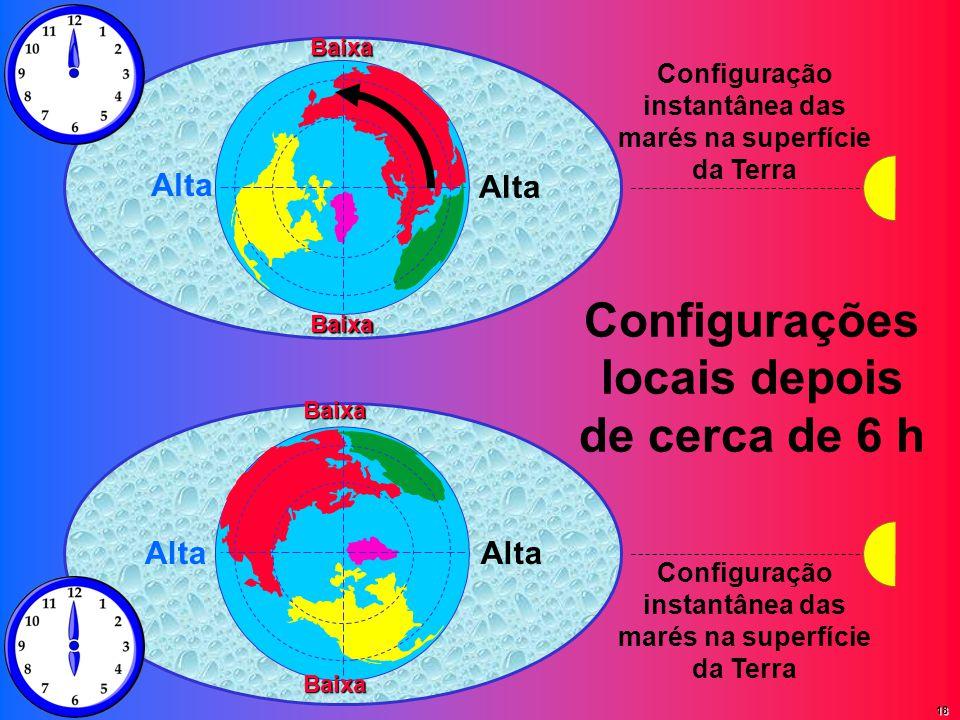 AltaBaixa Baixa Baixa Baixa Configurações locais depois de cerca de 6 h Configuração instantânea das marés na superfície da Terra 18