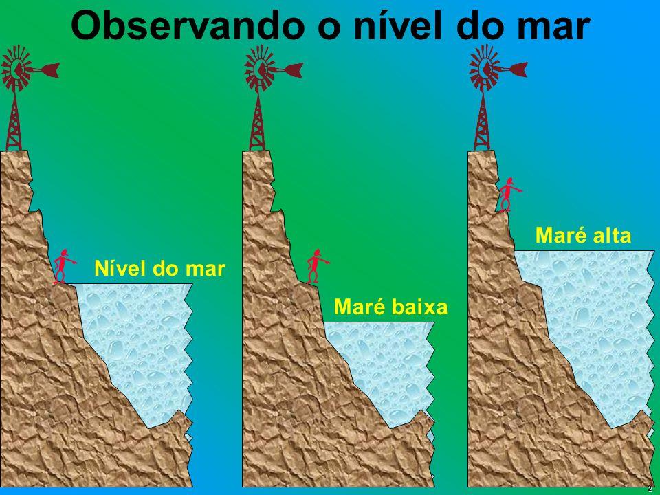 Observando o nível do mar Maré baixa Maré alta Nível do mar 2