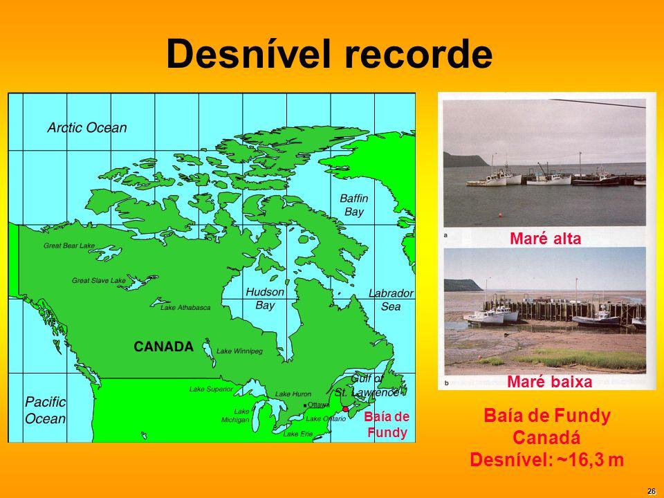 Desnível recorde Baía de Fundy Canadá Desnível: ~16,3 m Maré alta Maré baixa Baía de Fundy 26