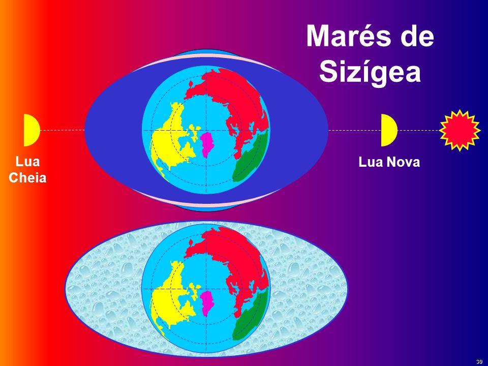 Lua Cheia Marés de Sizígea Lua Nova 30
