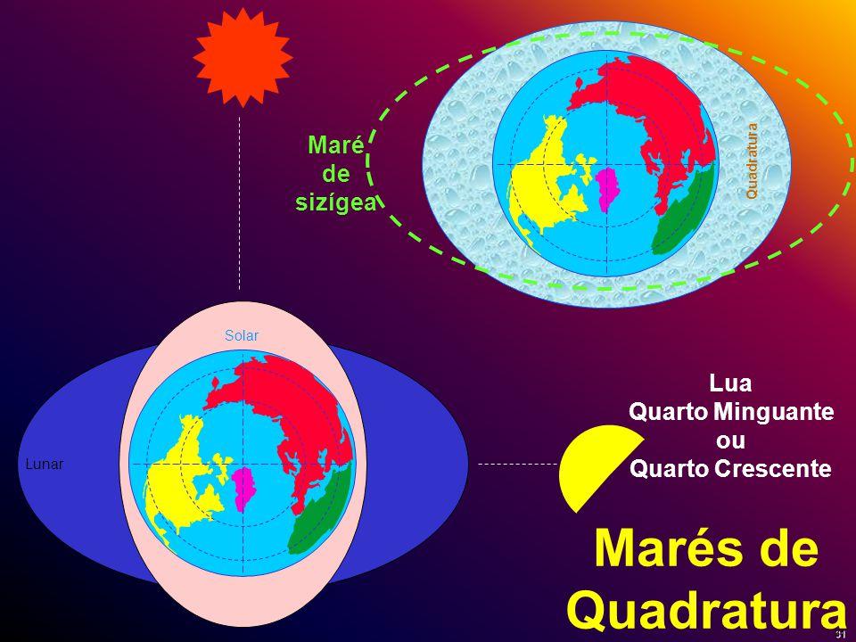 Marés de Quadratura Lua Quarto Minguante ou Quarto Crescente Maré de sizígea Solar Lunar Quadratura 31