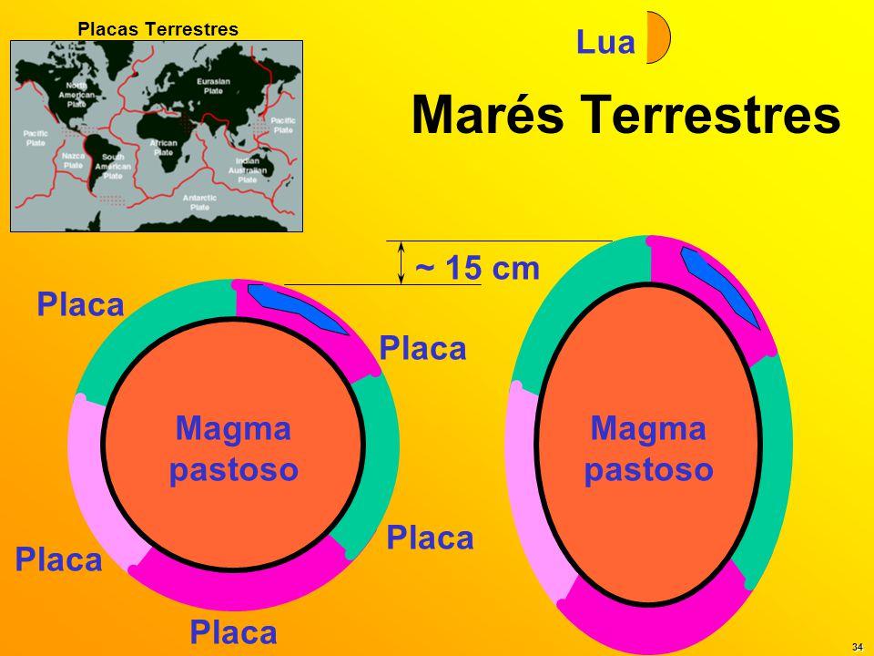 Marés Terrestres Magma pastoso Placa Lua ~ 15 cm Magma pastoso Placa Placas Terrestres 34