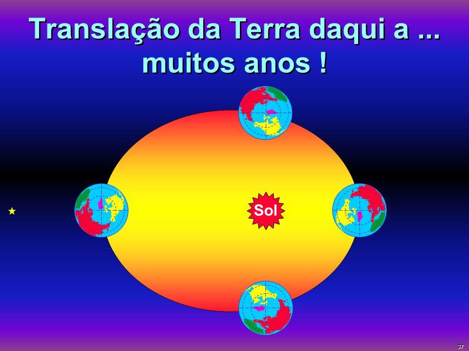 Translação da Terra daqui a... muitos anos ! Sol 37