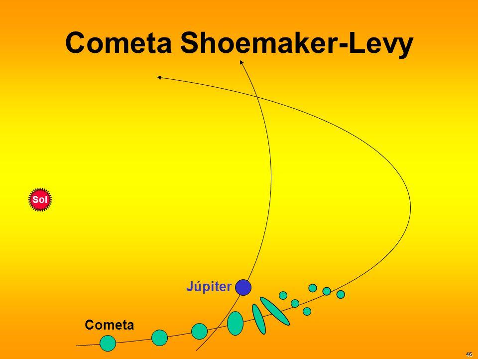 Cometa Shoemaker-Levy Sol Cometa Júpiter 46