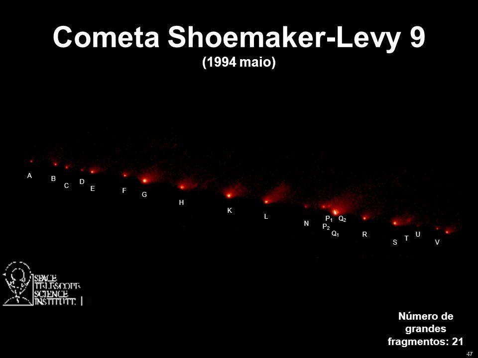 A B C D E F G H K L N P1P1 Q2Q2 P2P2 Q1Q1 R S T U V Cometa Shoemaker-Levy 9 (1994 maio) Número de grandes fragmentos: 21 47