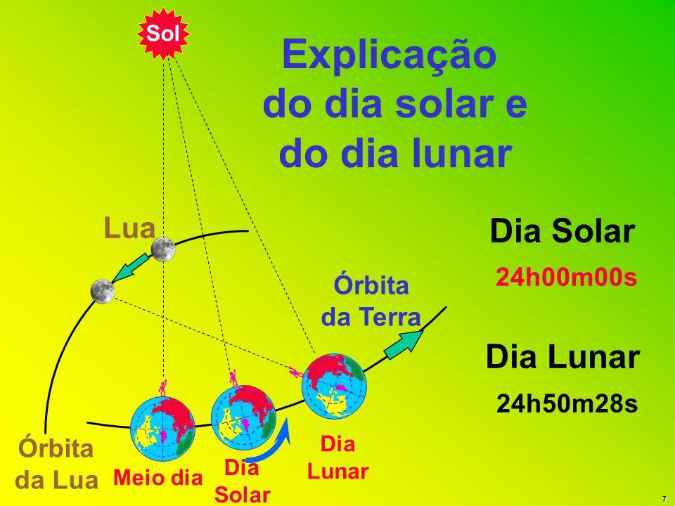 Dia Solar 24h00m00s Dia Lunar 24h50m28s Dia Solar Dia Lunar Meio dia Sol Lua Órbita da Lua Órbita da Terra Explicação do dia solar e do dia lunar 7