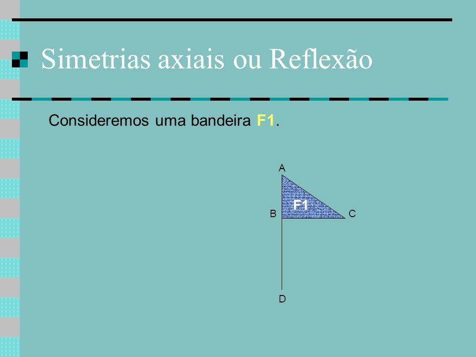 F1 C A B Consideremos uma bandeira F1. D Simetrias axiais ou Reflexão
