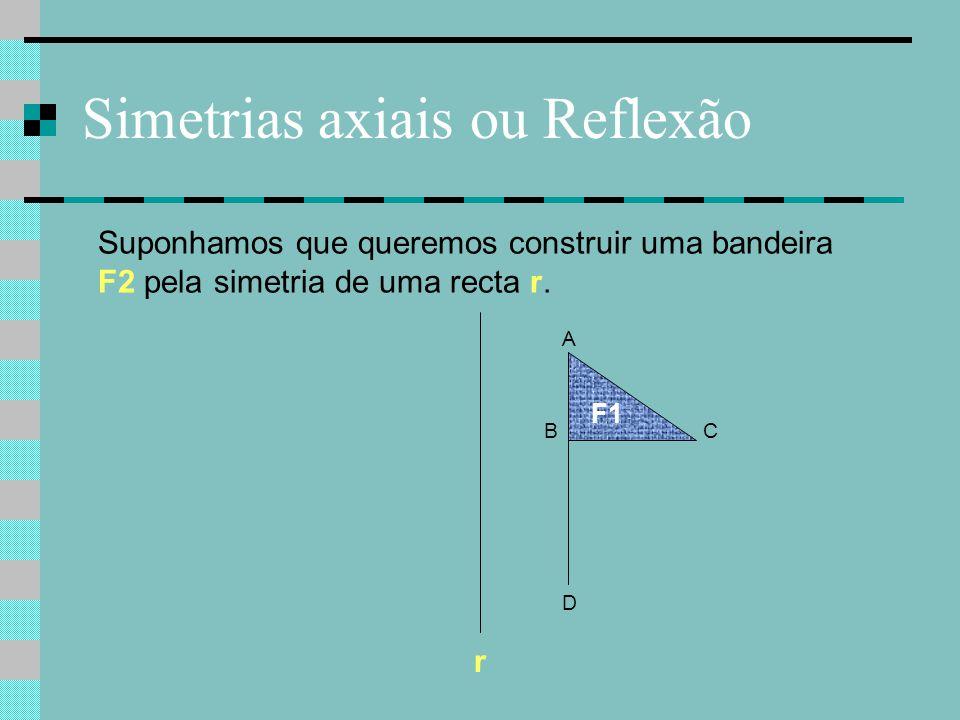 F1 C A B Suponhamos que queremos construir uma bandeira F2 pela simetria de uma recta r. D r Simetrias axiais ou Reflexão