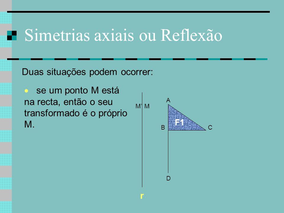 F1 C A B Duas situações podem ocorrer: D r  se um ponto M está na recta, então o seu transformado é o próprio M. M'M Simetrias axiais ou Reflexão