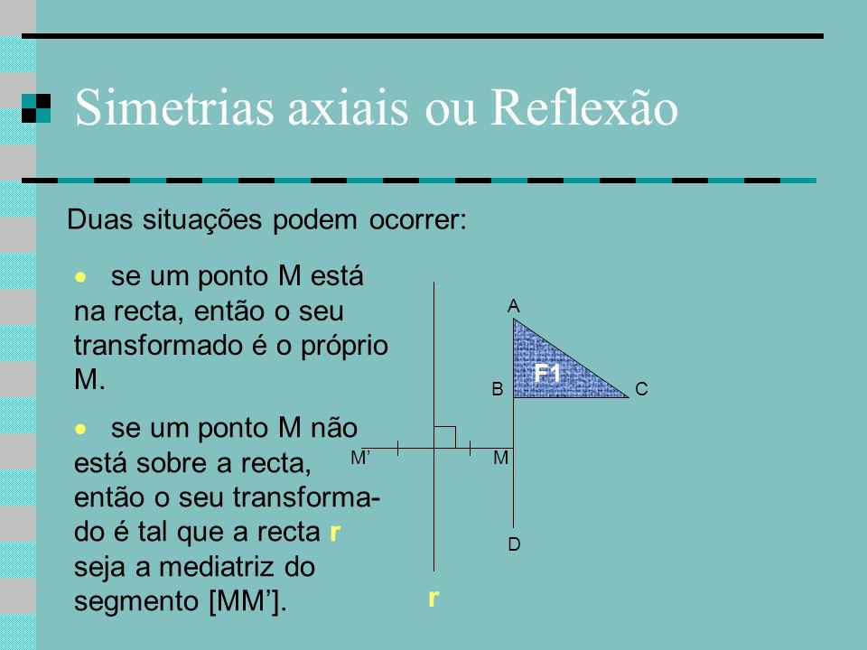 F1 C A B Duas situações podem ocorrer: D r  se um ponto M está na recta, então o seu transformado é o próprio M.  se um ponto M não está sobre a rec